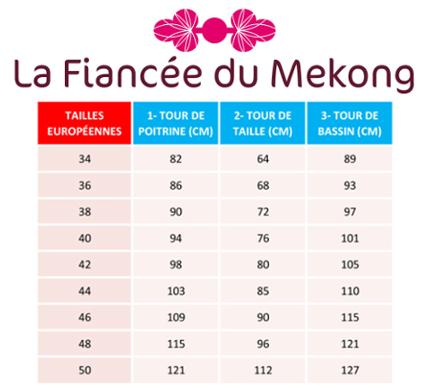 Guide des tailles La fiancee du mekong sur chic ethnique